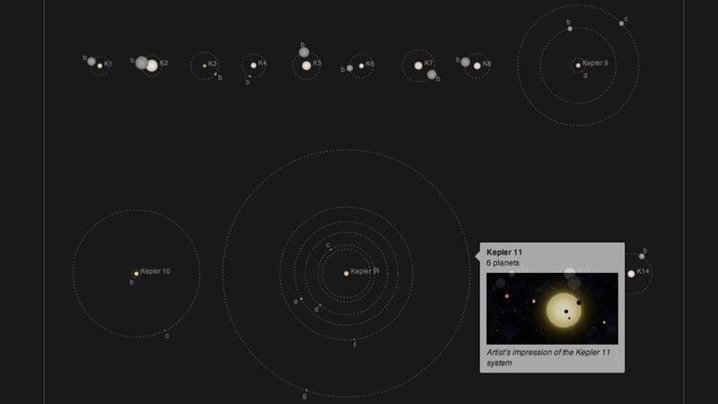The NYT just posted the coolest exoplanet infographic we've ever seen