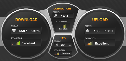 Speed.io Measures Your Bandwidth and More