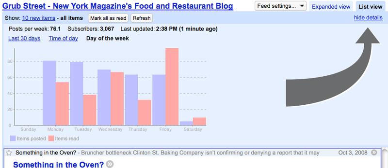 Google Reader Adds Per-Subscription Stats