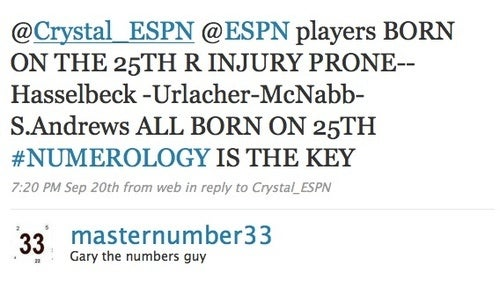 Sports Numerology Will Drive You To Madness