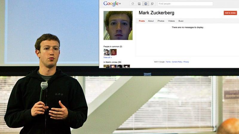Mark Zuckerberg Dominates Google's Social Network