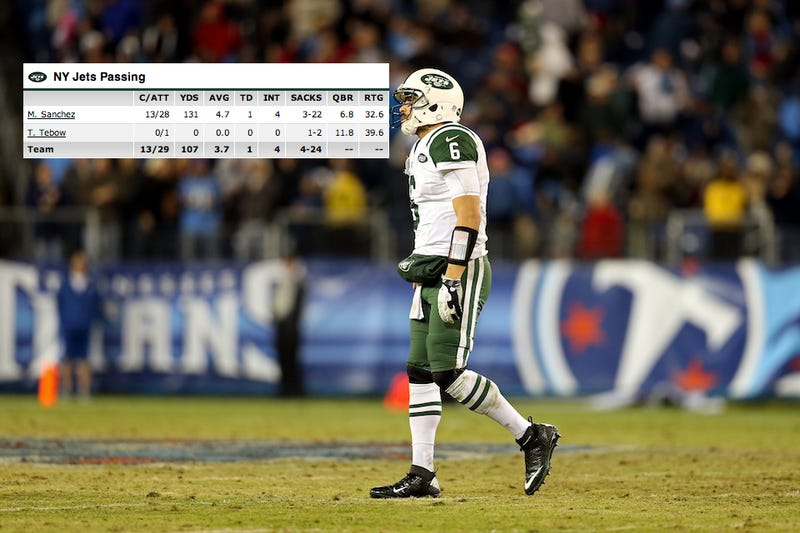 Tim Tebow Had A Higher Quarterback Rating Than Mark Sanchez Against The Titans