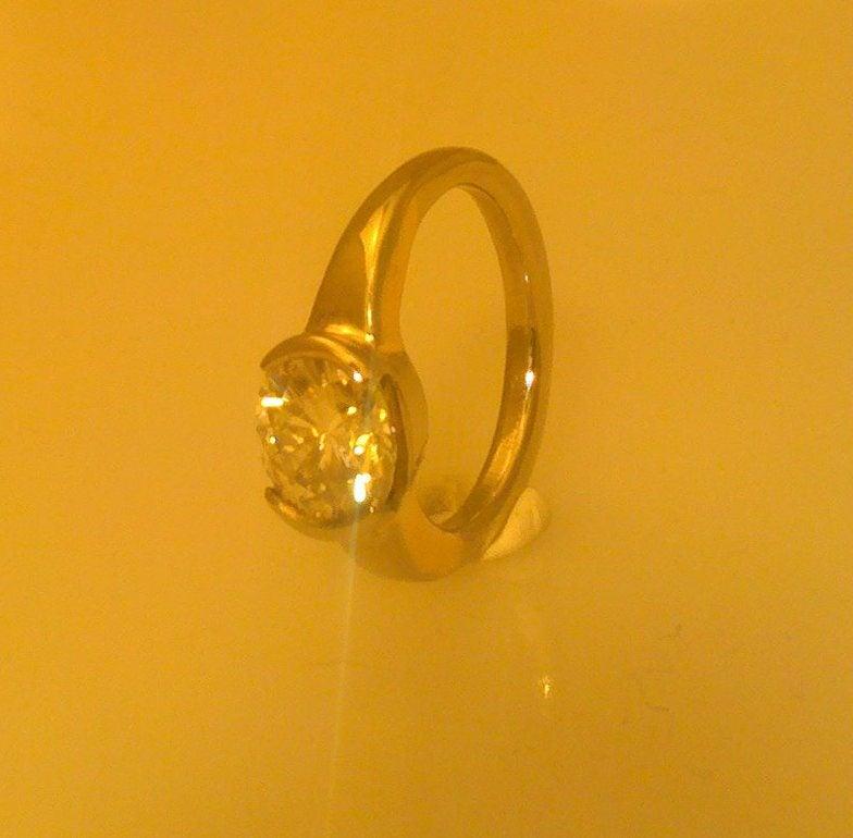 Ring Gallery