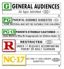 40 Reasons to Wish the MPAA Ratings System an Unhappy 40th Birthday