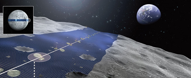 Let's Cover The Moon in Solar Panels