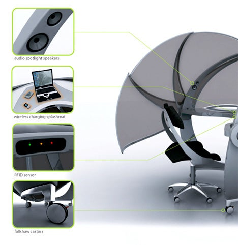 Office Cubicle Reimagined as Office Pod
