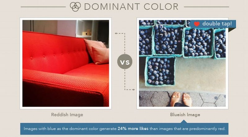 Get More Instagram Likes with Blue-Toned Photos