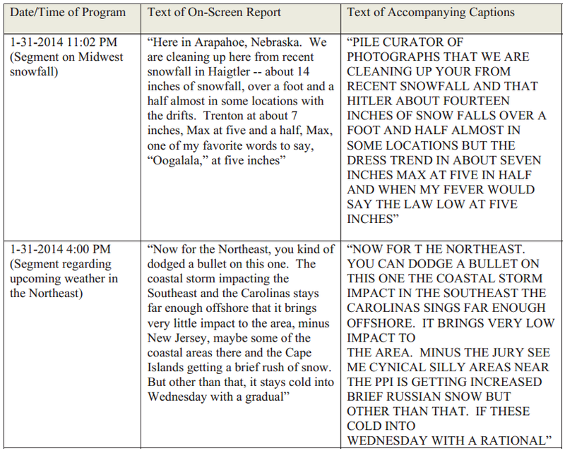 The Weather Channel's FCC Complaint Against Competitor Isn't Total BS