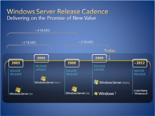 """Microsoft Employee Claims Windows 8 Will Be A """"Completely Different"""" Experience"""