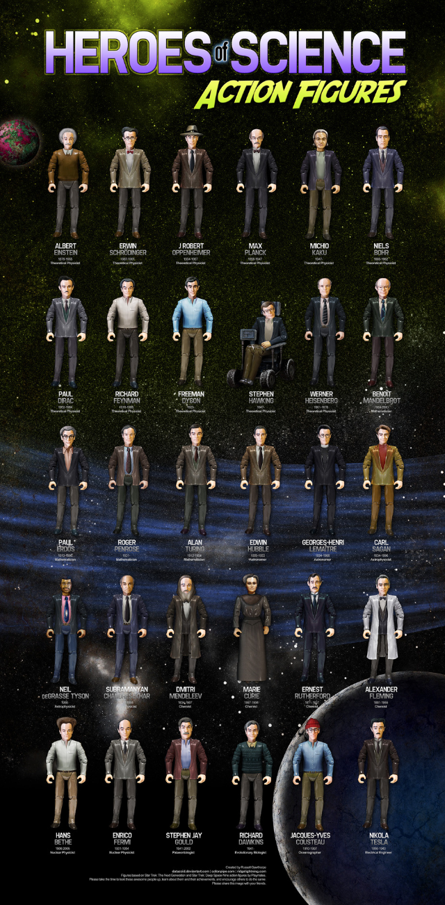 """Heroes of Science"" action figures are light on ""action,"" heavy on the ""heroes"""