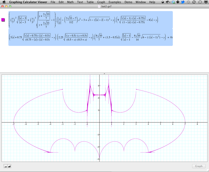 The Batman Equation Is Not a Horrible Fraud