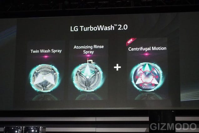 LG's New Twin Wash System Has a Cute Little Mini Washer Built In