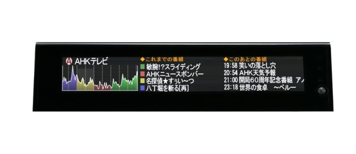 Anobar Set-Top FED Display Scrolls Otaku's TV Discussions in Real Time