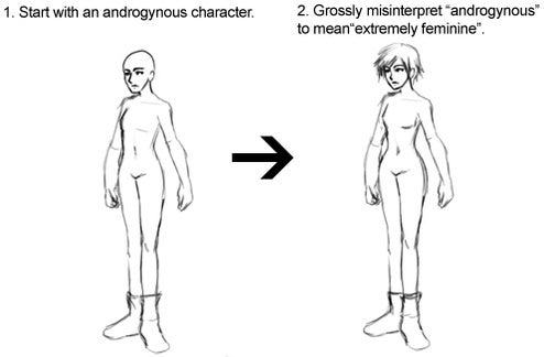 How to Design Characters the Square-Enix Way