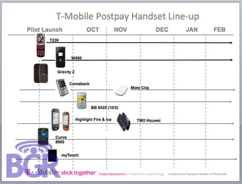 Motorola Cliq to See October Release, Maybe