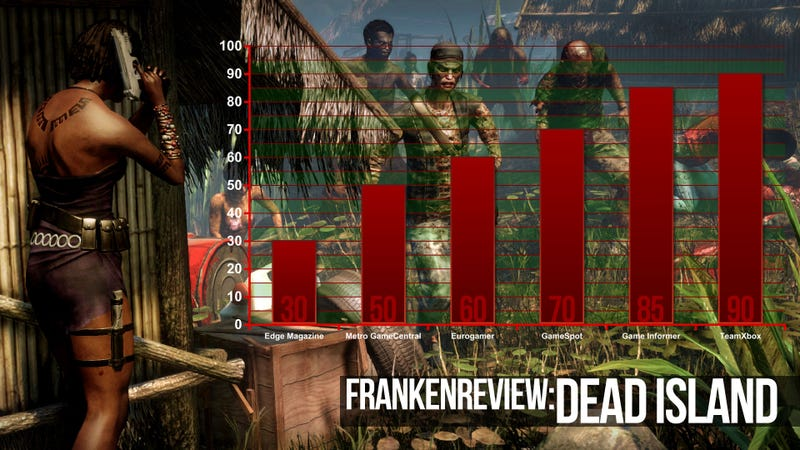 Dead Island Goes From 30 to 90 in Six Reviews