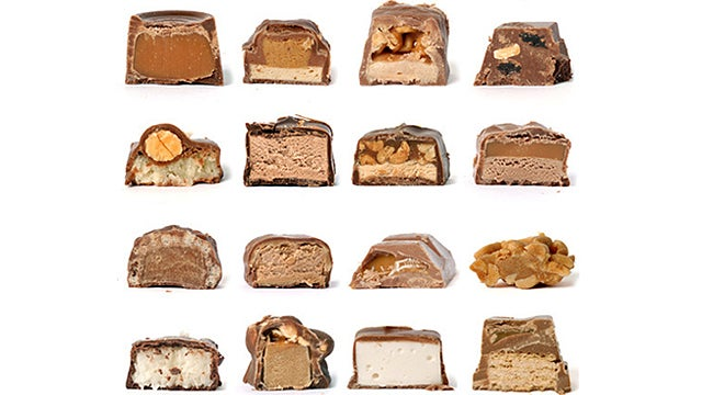 The Candy Bar Identification Quiz
