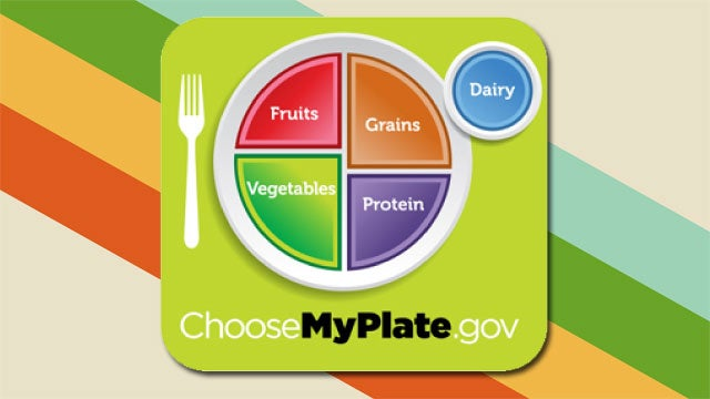 The USDA's New Food Plate Focuses on a More Balanced Diet