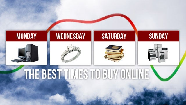The Best Days of the Week to Buy Big-Ticket Items Online