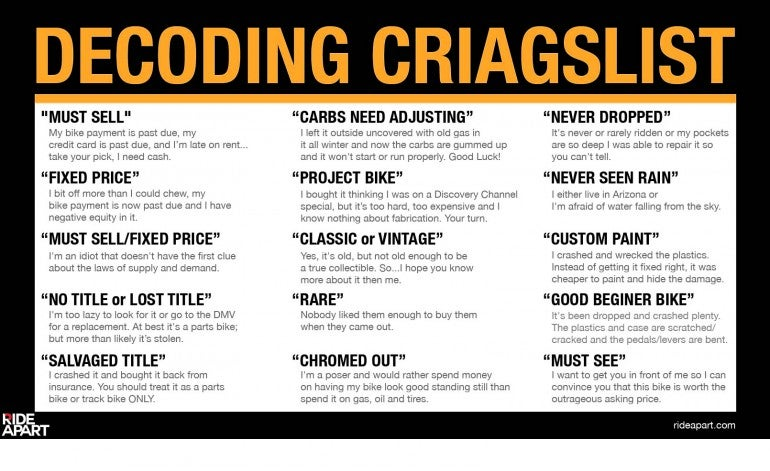 Craigslist ads deciphered