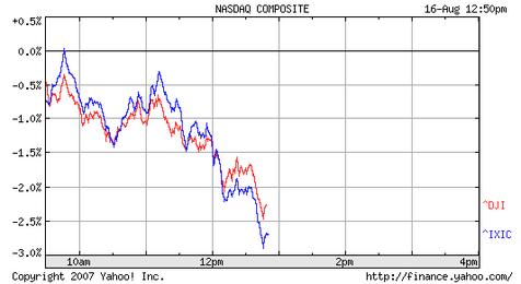 Who Will Explain Today's Stock Market To Us Idiots?