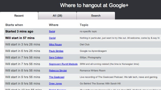 Gphangouts Lists Public Google+ Hangouts for You to Join