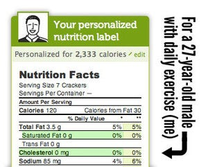 ShopWell Customizes Nutrition Facts Based On Your Needs