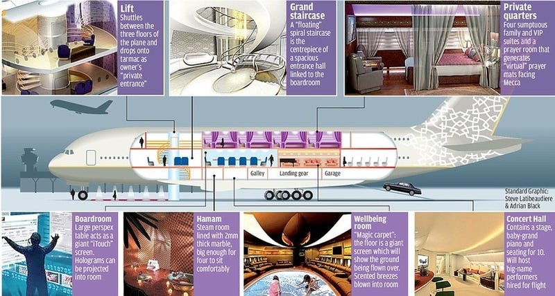 Inside the $485-Million Airbus A380 Flying Palace