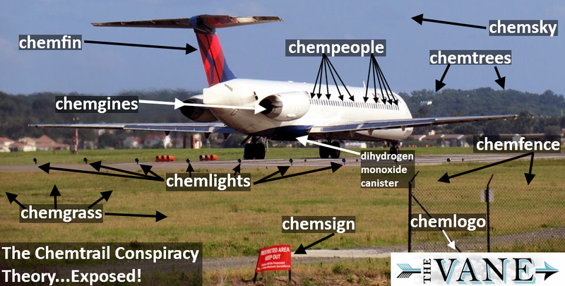 Here's a List of All the Evidence That Proves Chemtrails Exist