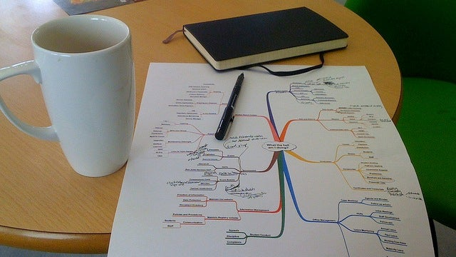 Best Mind Mapping Tool?