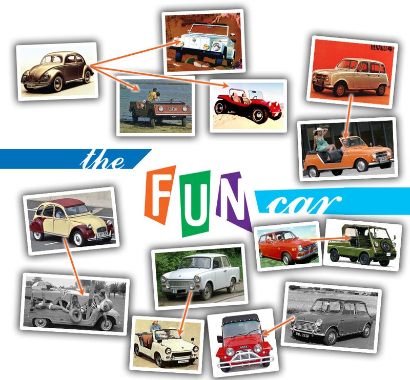 What Happened To The Fun Cars?