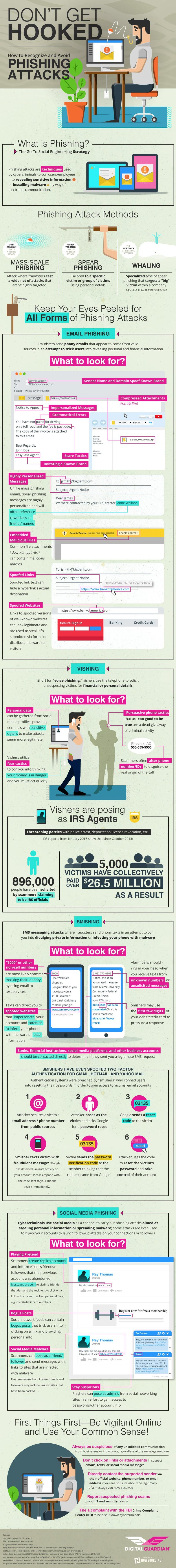 This Infographic Shows the Common Ways Scammers Try to Phish Your Account