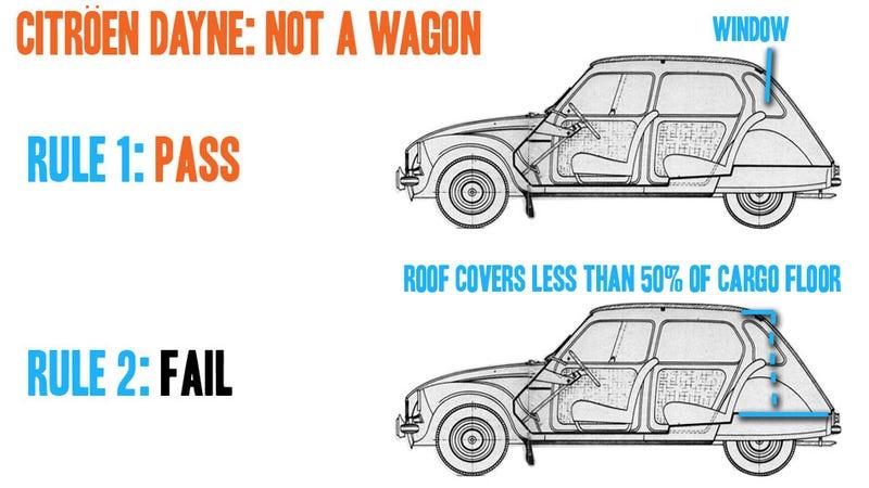 What Makes A Wagon A Wagon?