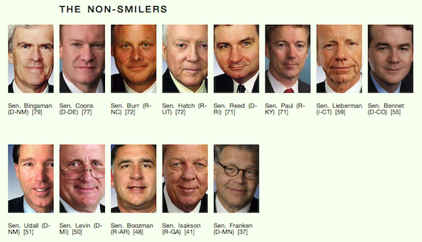 Mathematical Proof That Your Senator Is Miserable