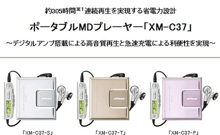 The MiniDisc That Wouldn't Die (Literally)