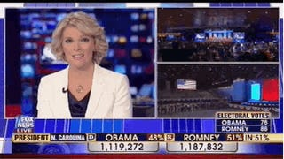 Fox News Election Night Coverage: Their Words May Say 'Romney,' But Their Faces Say 'Obama'