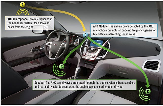 The hidden car tech changing how you drive