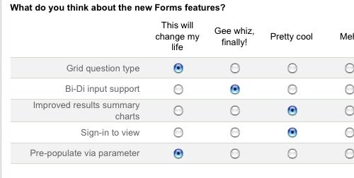 Google Docs Beefs Up its Response-Gathering Forms