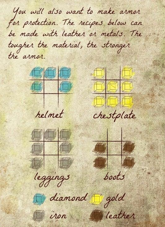 Minecraft Manual Gallery