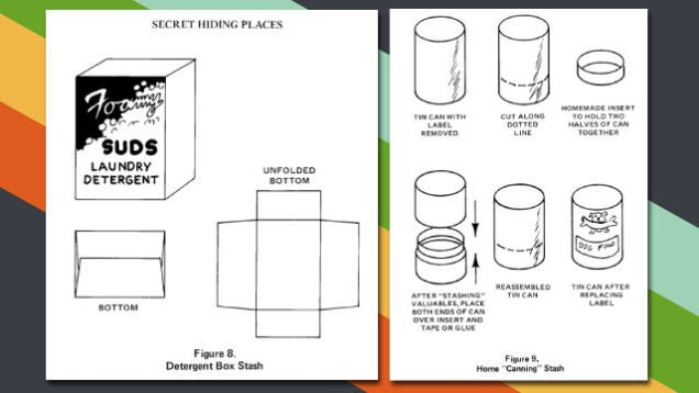 Learn How to Hide Things in Plain Sight with the Secret Hiding Places Manual
