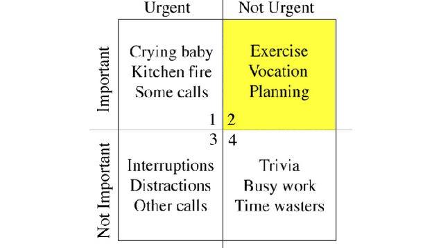 Dwight Eisenhower's Best Productivity Tricks