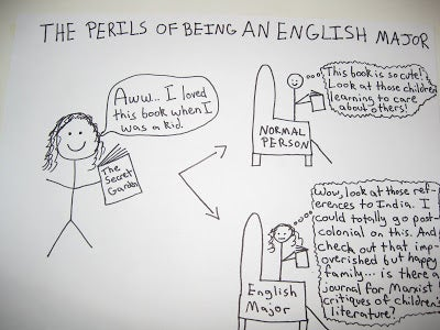 So You Wanna Be an English Major