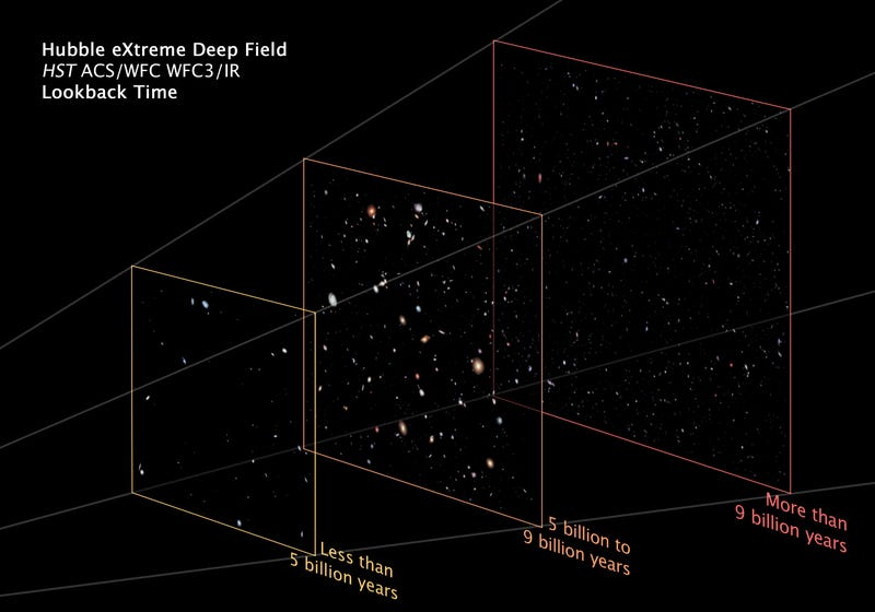 NASA Publishes the Farthest View of the Universe Yet