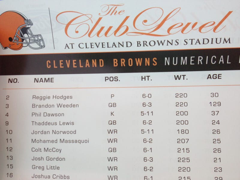 According To The Cleveland Browns, Brandon Weeden Is 129 Years Old