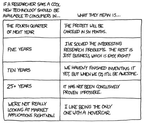 xkcd Explains Why You Don't Have a Jetpack Yet