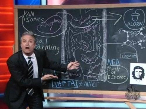 The Week We Were All Glenn Beck's Appendix