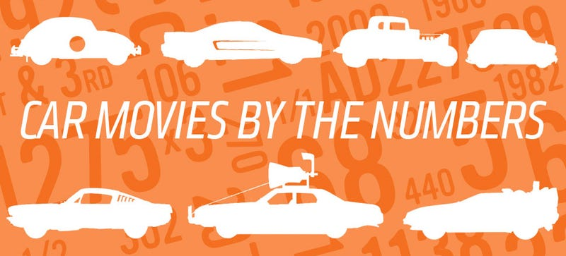 Test Your Movie Car Knowledge With Our By The Numbers Quiz-tacular