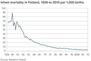 Let's All Move to Finland and Have Babies, Because They Give a Shit