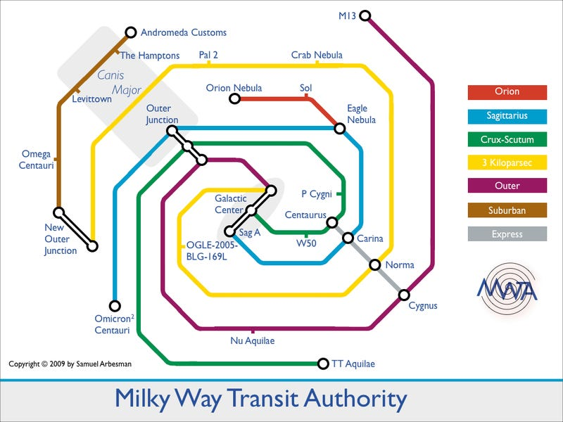 We Are Just a Tiny Station in the Milky Way Subway Map