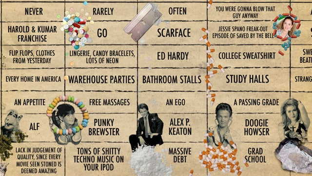 A Visual Breakdown Of America's Favorite Drugs